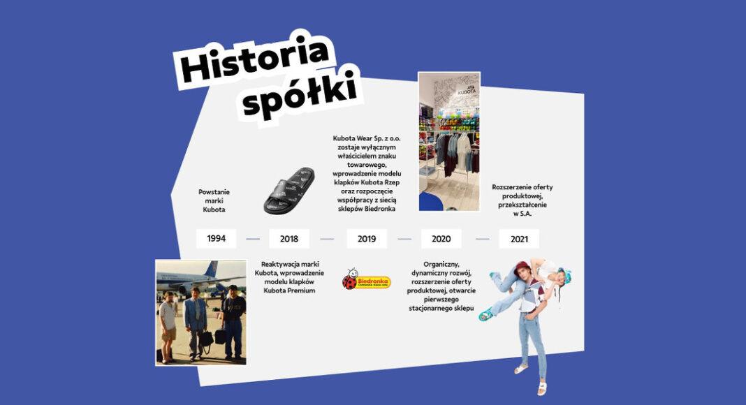 historia kubota