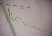 skalowanie sprzedaży ecommerce